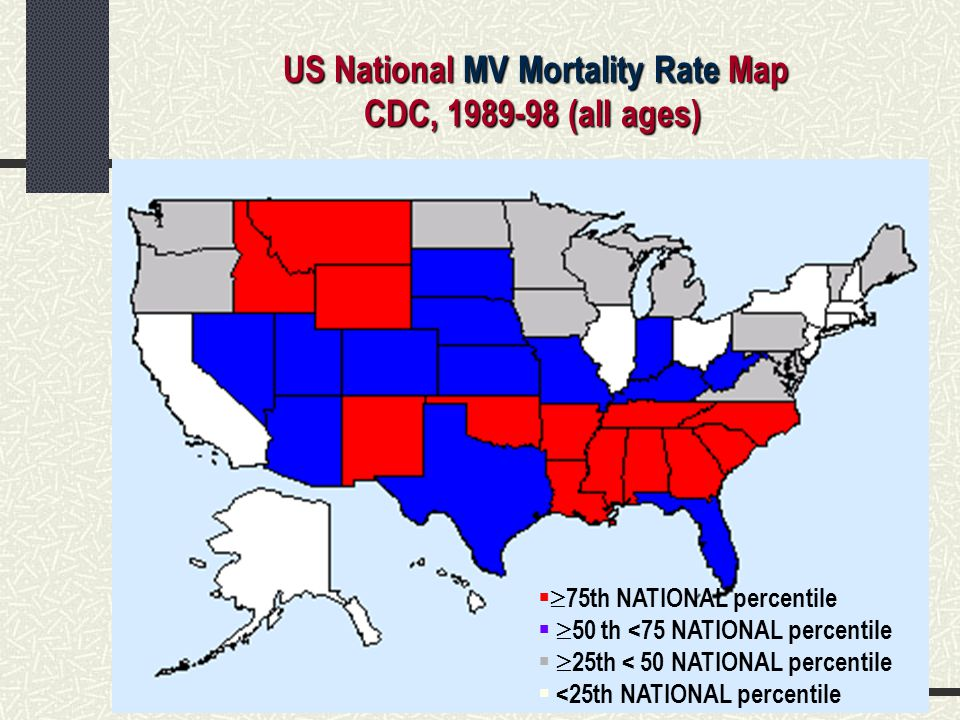 US National Fall Injury Mortality Rate Map CDC, 1989-98(all ages) CDC, 1989-98 (all ages)   75th NATIONAL percentile   50 th <75 NATIONAL percentile   25th < 50 NATIONAL percentile  <25th NATIONAL percentile
