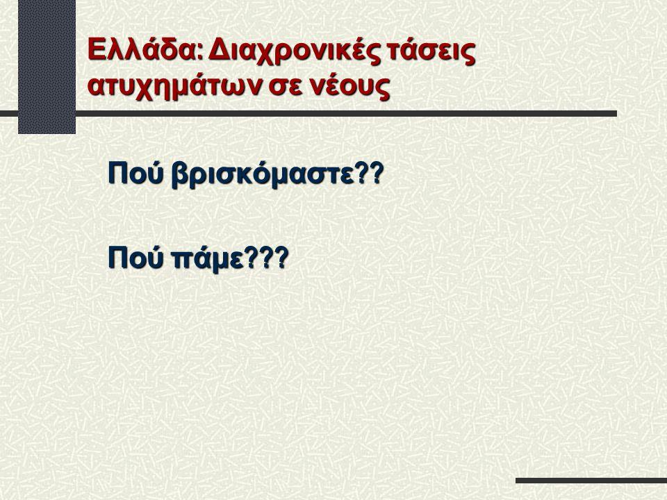 Ελλάδα : Διαχρονικές τάσεις ατυχημάτων σε νέους Πού βρισκόμαστε ?? Πού πάμε ???