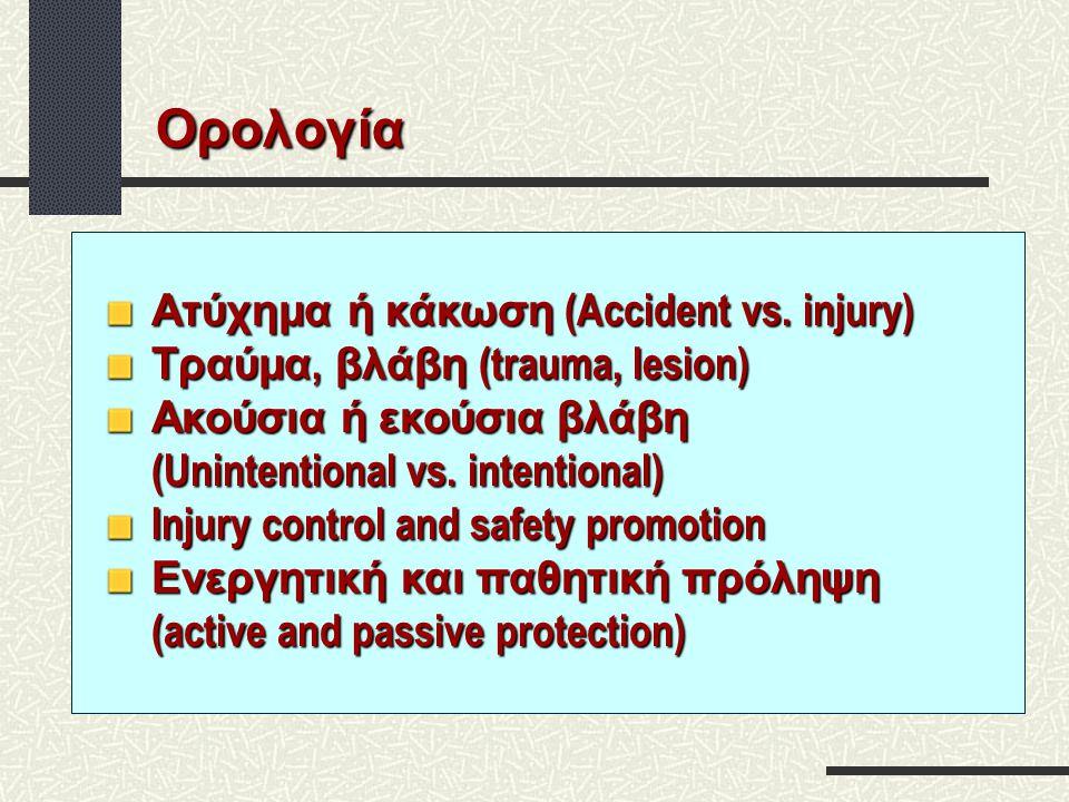 Τύποι ακούσιων κακώσεων Τροχαία ( τα σοβαρότερα, ~50% των θανάτων ) Οικιακά και ελεύθερου χρόνου ( τα συχνότερα ) ΠτώσειςΕγκαύματαΔηλητηριάσεις Πνιγμοί, πνιγμονές Ατυχήματα σε αθλοπαιδιές Επαγγελματικά (~5%)