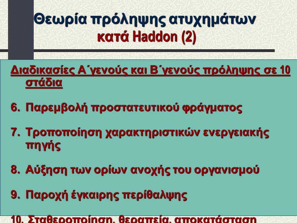Θεωρία πρόληψης ατυχημάτων κατά Haddon (2) κατά Haddon (2) Διαδικασίες Α΄γενούς και Β΄γενούς πρόληψης σε 10 στάδια 6.Παρεμβολή προστατευτικού φράγματο