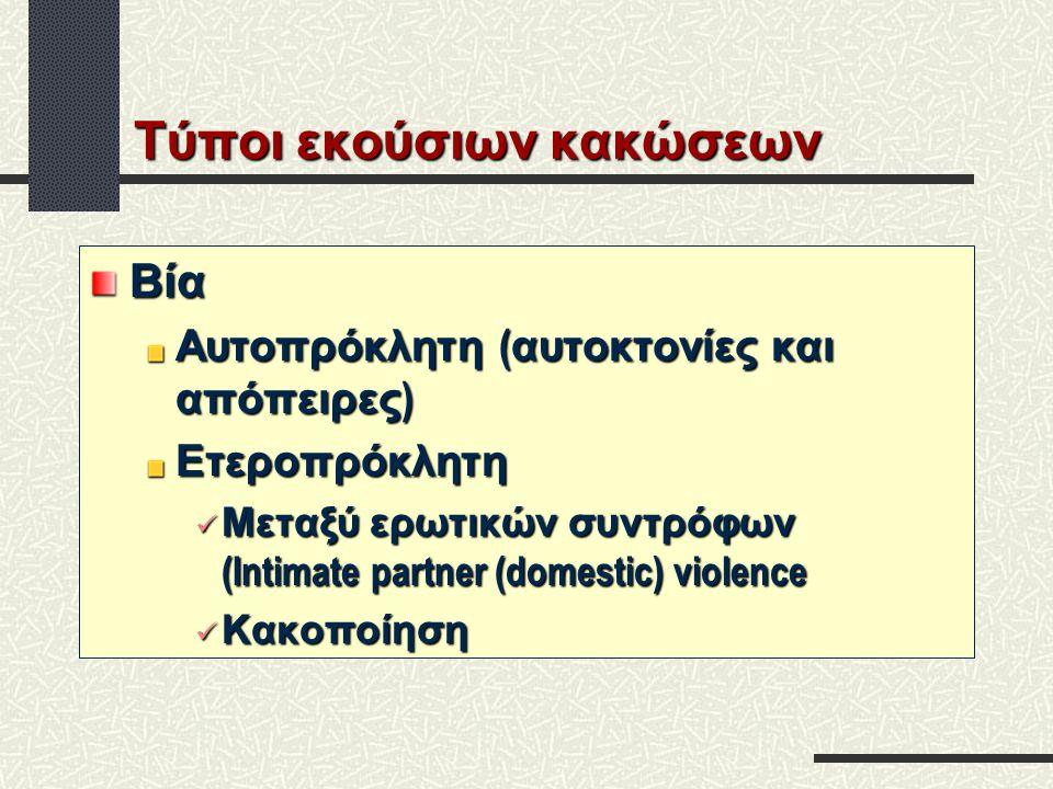Τύποι εκούσιων κακώσεων Βία Αυτοπρόκλητη ( αυτοκτονίες και απόπειρες ) Ετεροπρόκλητη Μεταξύ ερωτικών συντρόφων (Intimate partner (domestic) violence Μ