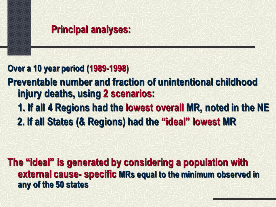 Over a 10 year period (1989-1998) Preventable number and fraction of unintentional childhood injury deaths, using 2 scenarios: 1. If all 4 Regions had