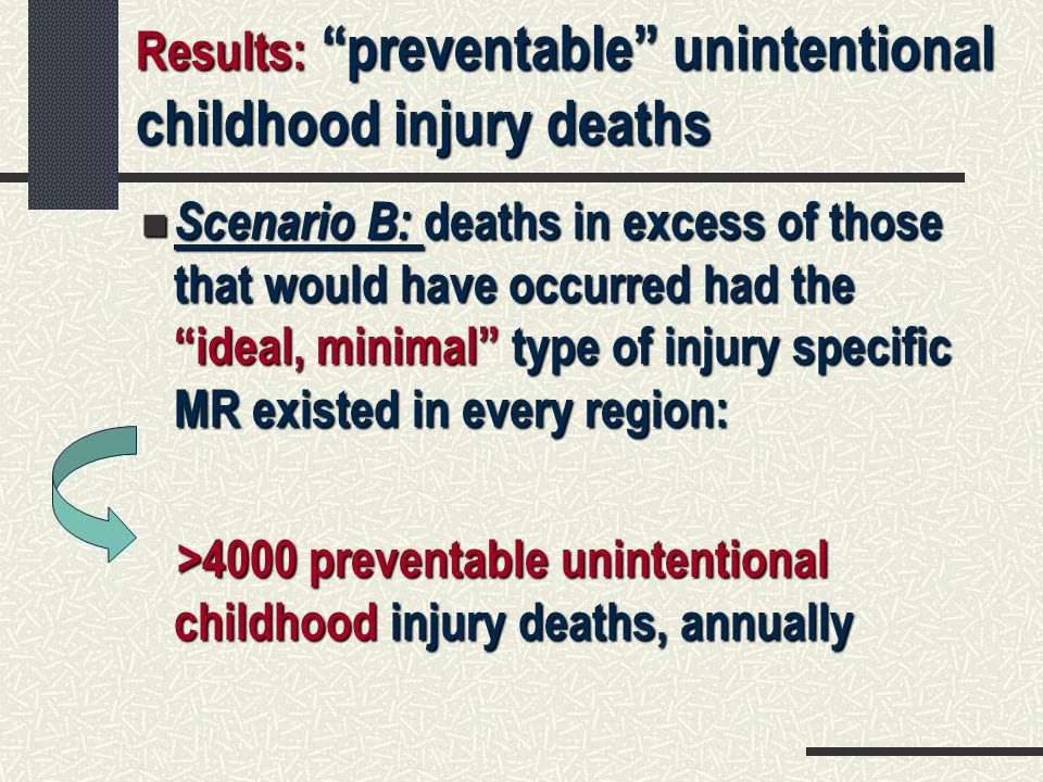 """Results: """"preventable"""" unintentional childhood injury deaths Scenario B: deaths in excess of those that would have occurred had the """"ideal, minimal"""" t"""
