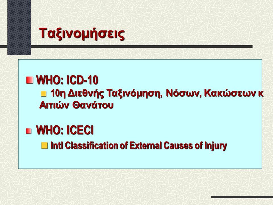 Ταξινομήσεις Ταξινομήσεις WHO: ICD-10 WHO: ICD-10 10 η Διεθνής Ταξινόμηση, Νόσων, Κακώσεων κ Αιτιών Θανάτου 10 η Διεθνής Ταξινόμηση, Νόσων, Κακώσεων κ
