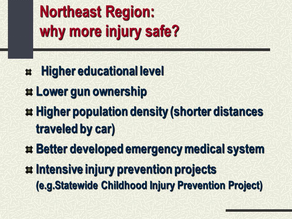 Northeast Region: why more injury safe? Northeast Region: why more injury safe? Higher educational level Higher educational level Lower gun ownership