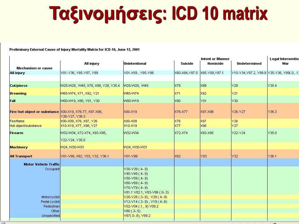 Ταξινομήσεις : ICD 10 matrix