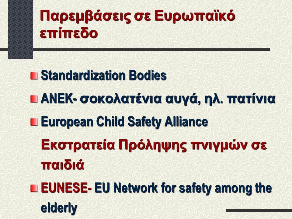 Παρεμβάσεις σε Ευρωπαϊκό επίπεδο Standardization Bodies ANEK- σοκολατένια αυγά, ηλ. πατίνια European Child Safety Alliance Εκστρατεία Πρόληψης πνιγμών