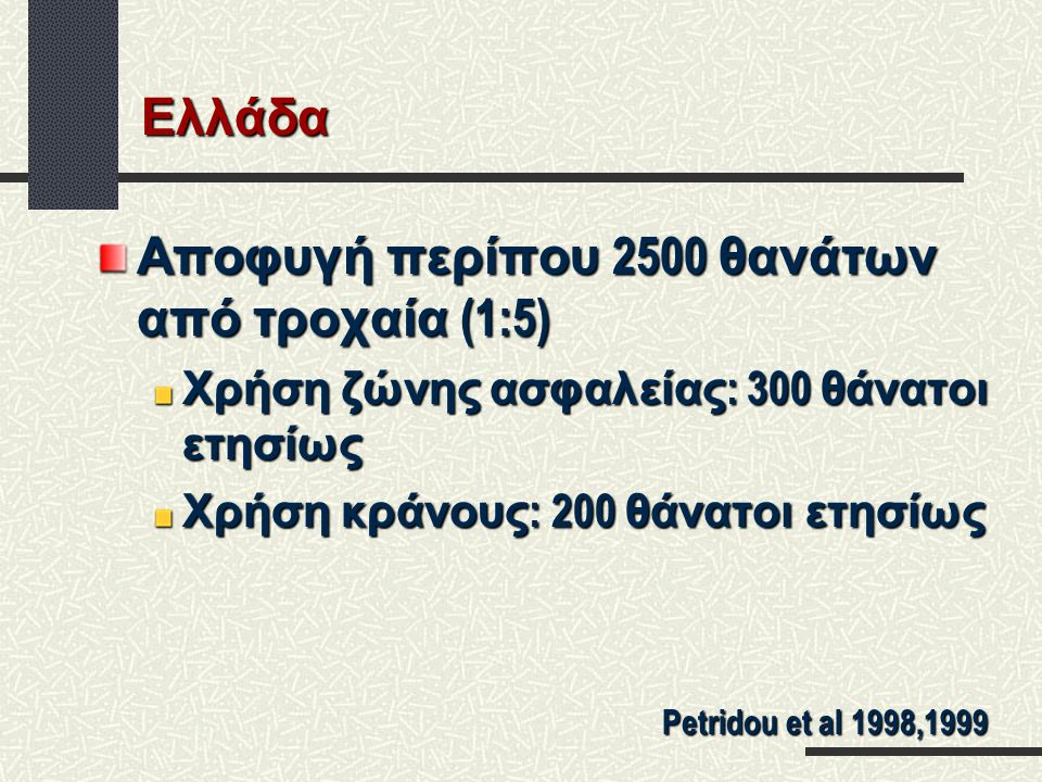 Ελλάδα Αποφυγή περίπου 2500 θανάτων από τροχαία (1:5) Χρήση ζώνης ασφαλείας : 300 θάνατοι ετησίως Χρήση κράνους : 200 θάνατοι ετησίως Petridou et al 1
