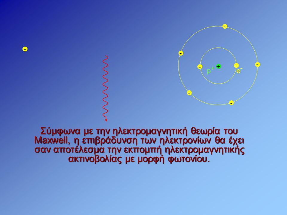 Σύμφωνα με την ηλεκτρομαγνητική θεωρία του Maxwell, η επιβράδυνση των ηλεκτρονίων θα έχει σαν αποτέλεσμα την εκπομπή ηλεκτρομαγνητικής ακτινοβολίας με