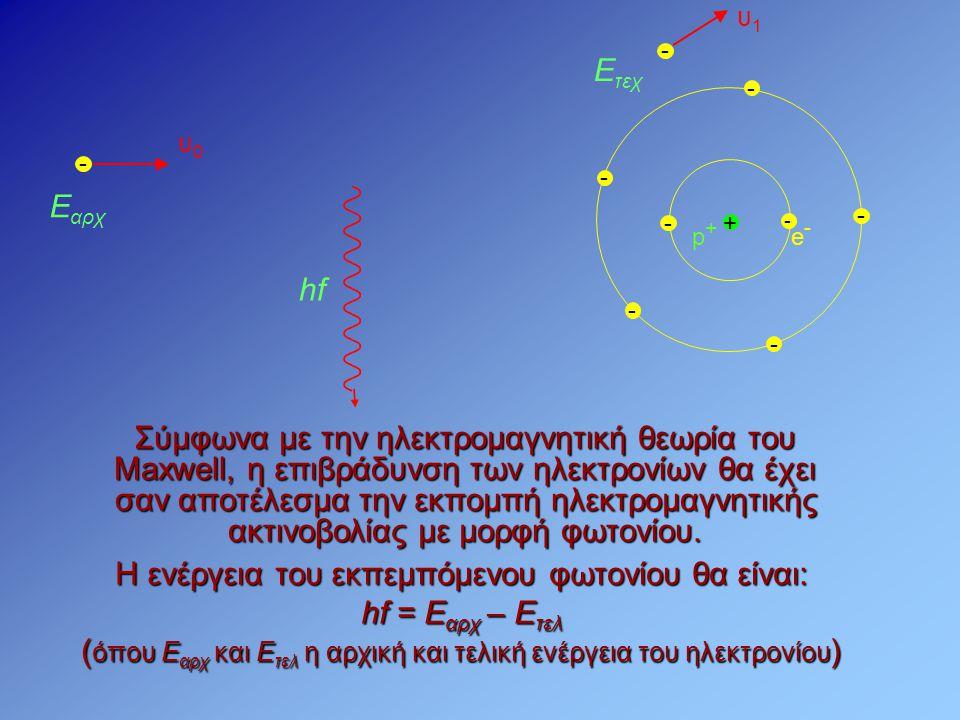 - e-e- + p+p+ - - - - - - - - Η ενέργεια του εκπεμπόμενου φωτονίου θα είναι: hf = E αρχ – Ε τελ ( όπου Ε αρχ και Ε τελ η αρχική και τελική ενέργεια το