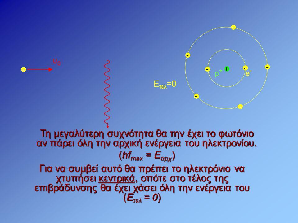 Τη μεγαλύτερη συχνότητα θα την έχει το φωτόνιο αν πάρει όλη την αρχική ενέργεια του ηλεκτρονίου. (hf max = E αρχ ) - e-e- + p+p+ - - - - - - - υ0υ0 Γι