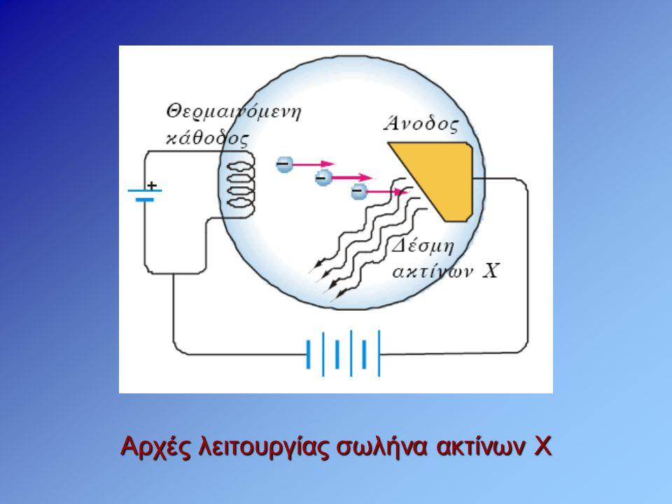 Οι ακτίνες Χ είναι αόρατη ηλεκτρομαγνητική ακτινοβολία, που έχει μήκη κύματος πολύ μικρότερα από τα μήκη κύματος των ορατών ακτινοβολιών Τι είναι οι ακτίνες Χ;