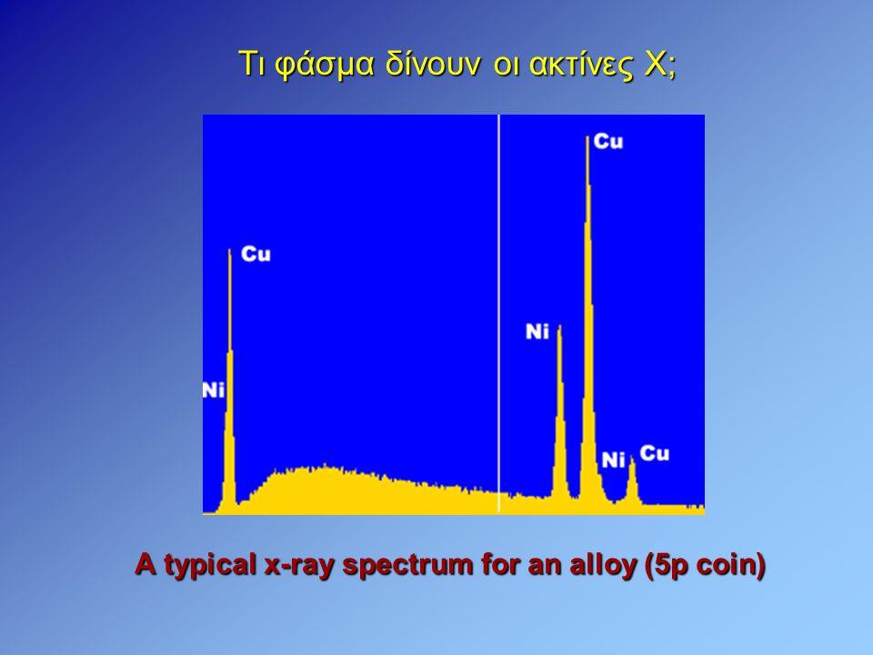 Το φάσμα των ακτίνων Χ είναι ΣΥΝΘΕΤΟ  Περιέχει κάποιες συγκεκριμένες γραμμές – συχνότητες που προέρχονται από τις αποδιεγέρσεις των ατόμων της ανόδου  Ταυτόχρονα όμως, έχει και ένα συνεχές υπόβαθρο, που οφείλεται στις επιβραδύνσεις των ηλεκτρονίων στην άνοδο