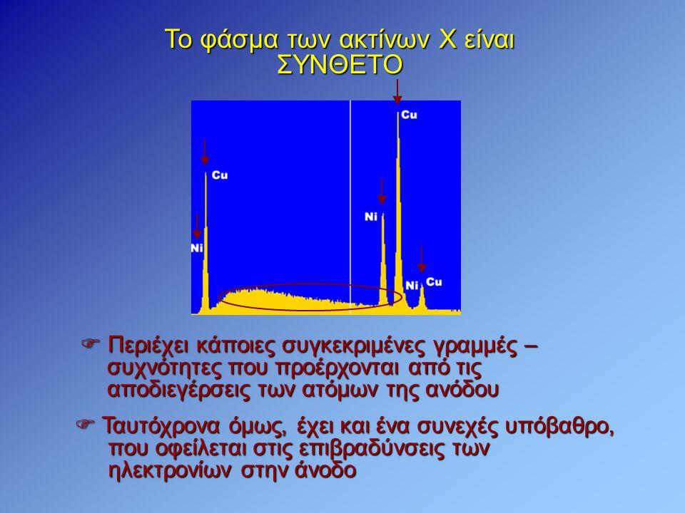 Μπορούμε να υπολογίσουμε το μικρότερο μήκος κύματος του συνεχούς φάσματος