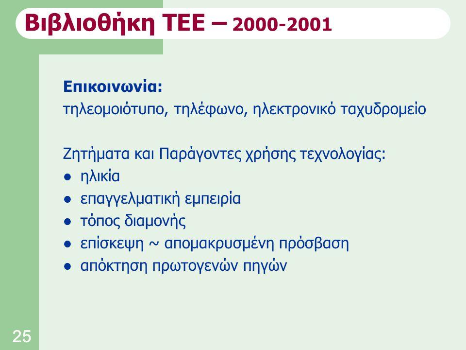25 Επικοινωνία: τηλεομοιότυπο, τηλέφωνο, ηλεκτρονικό ταχυδρομείο Ζητήματα και Παράγοντες χρήσης τεχνολογίας: ηλικία επαγγελματική εμπειρία τόπος διαμονής επίσκεψη ~ απομακρυσμένη πρόσβαση απόκτηση πρωτογενών πηγών Βιβλιοθήκη ΤΕΕ – 2000-2001