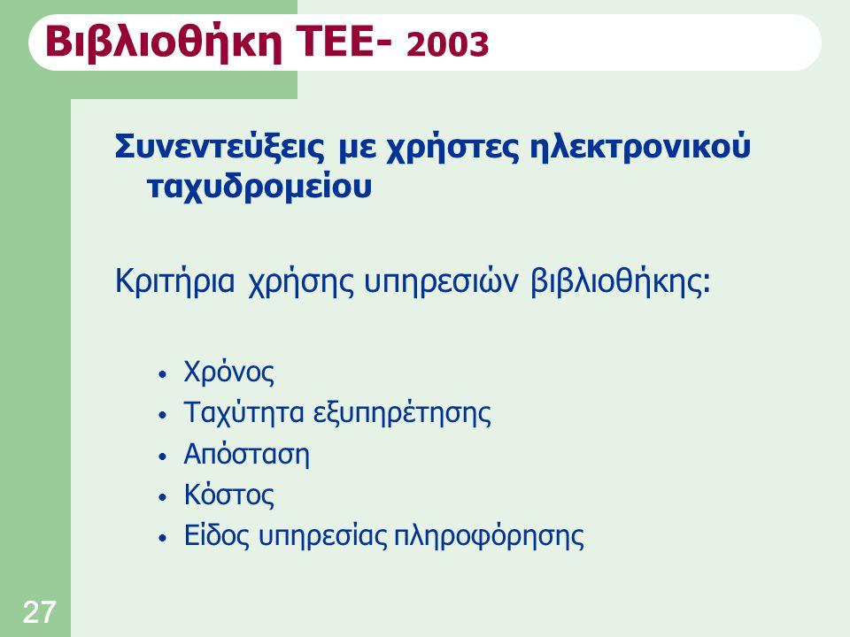 27 Συνεντεύξεις με χρήστες ηλεκτρονικού ταχυδρομείου Κριτήρια χρήσης υπηρεσιών βιβλιοθήκης: Χρόνος Ταχύτητα εξυπηρέτησης Απόσταση Κόστος Είδος υπηρεσίας πληροφόρησης Βιβλιοθήκη ΤΕΕ- 2003