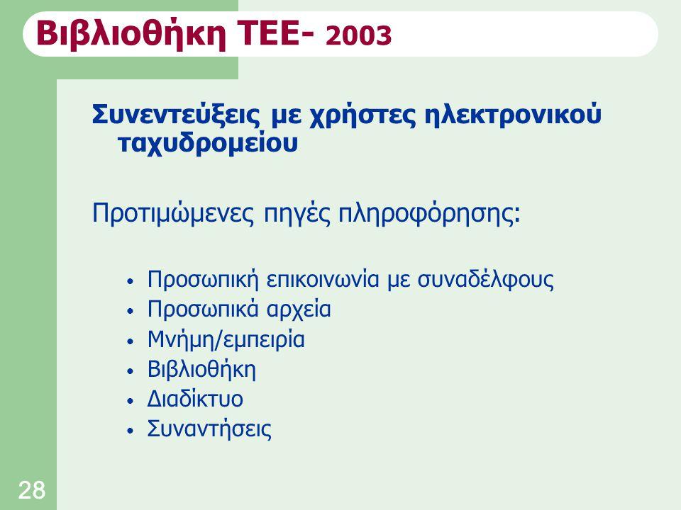 28 Συνεντεύξεις με χρήστες ηλεκτρονικού ταχυδρομείου Προτιμώμενες πηγές πληροφόρησης: Προσωπική επικοινωνία με συναδέλφους Προσωπικά αρχεία Μνήμη/εμπειρία Βιβλιοθήκη Διαδίκτυο Συναντήσεις Βιβλιοθήκη ΤΕΕ- 2003