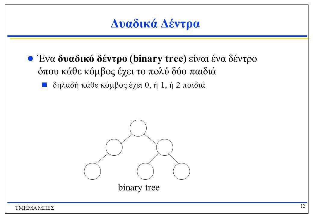 12 ΤΜΗΜΑ ΜΠΕΣ Δυαδικά Δέντρα Ένα δυαδικό δέντρο (binary tree) είναι ένα δέντρο όπου κάθε κόμβος έχει το πολύ δύο παιδιά  δηλαδή κάθε κόμβος έχει 0, ή