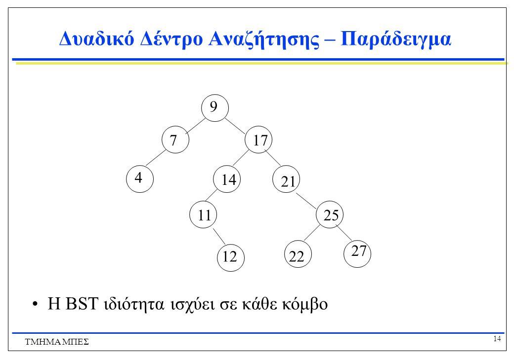 14 ΤΜΗΜΑ ΜΠΕΣ Δυαδικό Δέντρο Αναζήτησης – Παράδειγμα 9 7 4 17 14 11 12 21 25 27 22 Η BST ιδιότητα ισχύει σε κάθε κόμβο