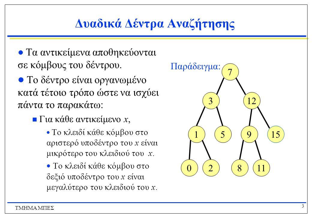 3 ΤΜΗΜΑ ΜΠΕΣ Δυαδικά Δέντρα Αναζήτησης Τα αντικείμενα αποθηκεύονται σε κόμβους του δέντρου. Το δέντρο είναι οργανωμένο κατά τέτοιο τρόπο ώστε να ισχύε