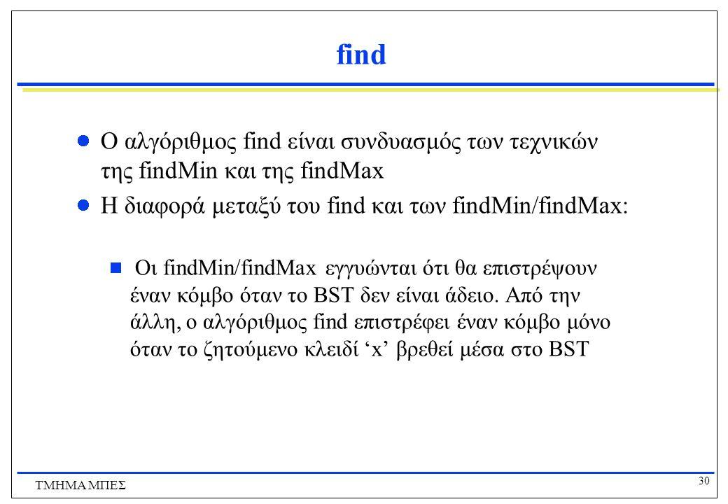 30 ΤΜΗΜΑ ΜΠΕΣ find Ο αλγόριθμος find είναι συνδυασμός των τεχνικών της findMin και της findMax Η διαφορά μεταξύ του find και των findMin/findMax:  Οι