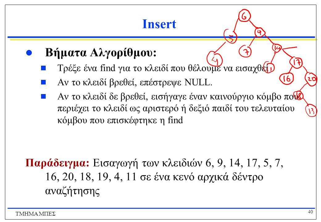 40 ΤΜΗΜΑ ΜΠΕΣ Insert Βήματα Αλγορίθμου:  Τρέξε ένα find για το κλειδί που θέλουμε να εισαχθεί  Αν το κλειδί βρεθεί, επέστρεψε NULL.  Αν το κλειδί δ