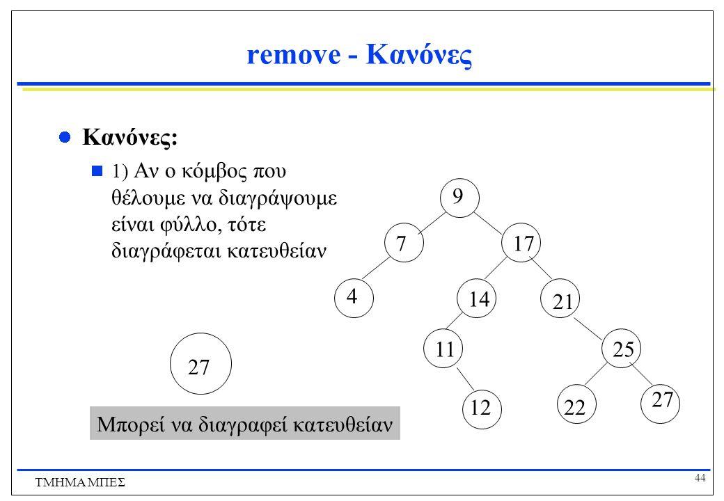 44 ΤΜΗΜΑ ΜΠΕΣ remove - Κανόνες Κανόνες:  1) Αν ο κόμβος που θέλουμε να διαγράψουμε είναι φύλλο, τότε διαγράφεται κατευθείαν 27 Μπορεί να διαγραφεί κα