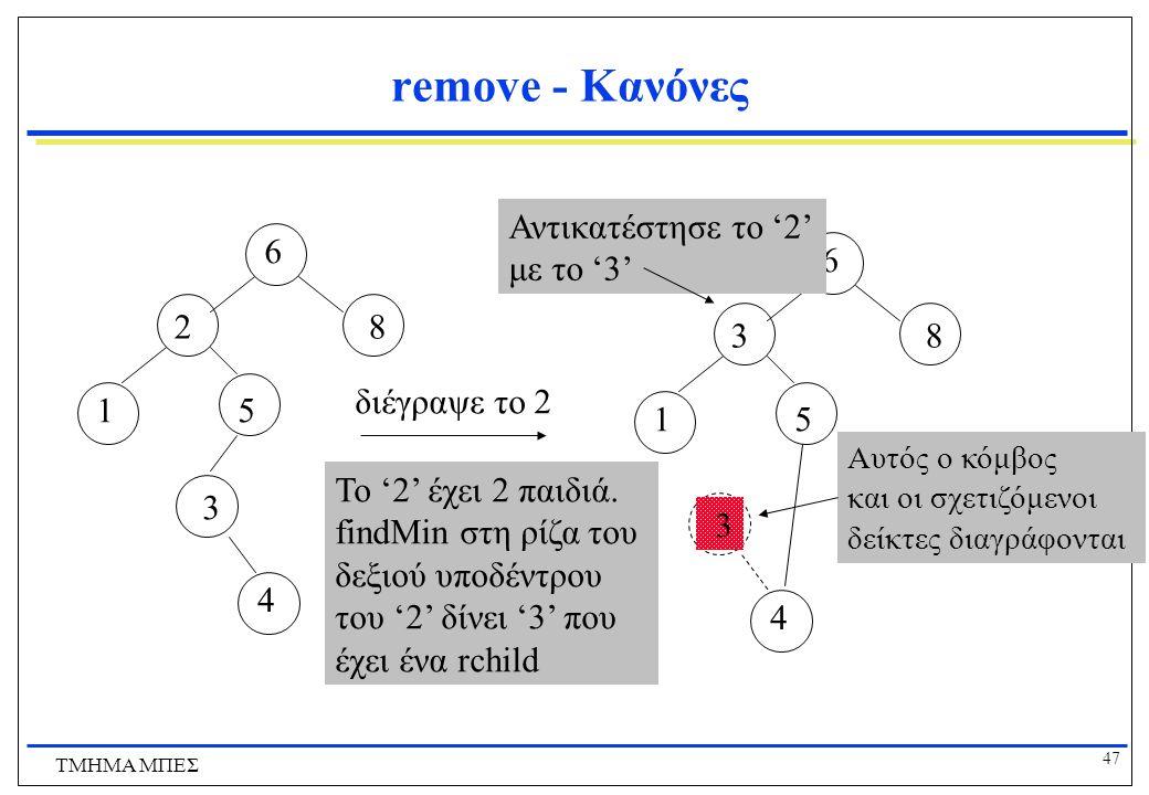 47 ΤΜΗΜΑ ΜΠΕΣ remove - Κανόνες 6 2 1 8 5 3 4 διέγραψε το 2 Το '2' έχει 2 παιδιά. findMin στη ρίζα του δεξιού υποδέντρου του '2' δίνει '3' που έχει ένα