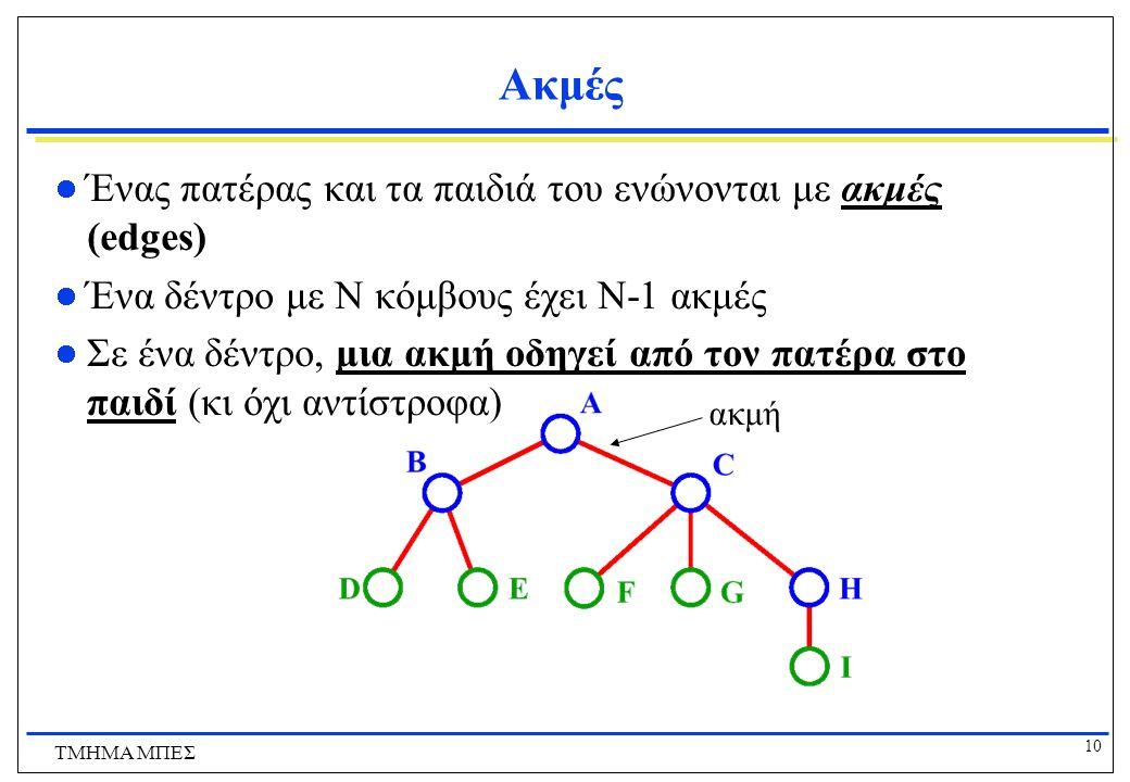 10 ΤΜΗΜΑ ΜΠΕΣ Ακμές Ένας πατέρας και τα παιδιά του ενώνονται με ακμές (edges) Ένα δέντρο με N κόμβους έχει N-1 ακμές Σε ένα δέντρο, μια ακμή οδηγεί απ
