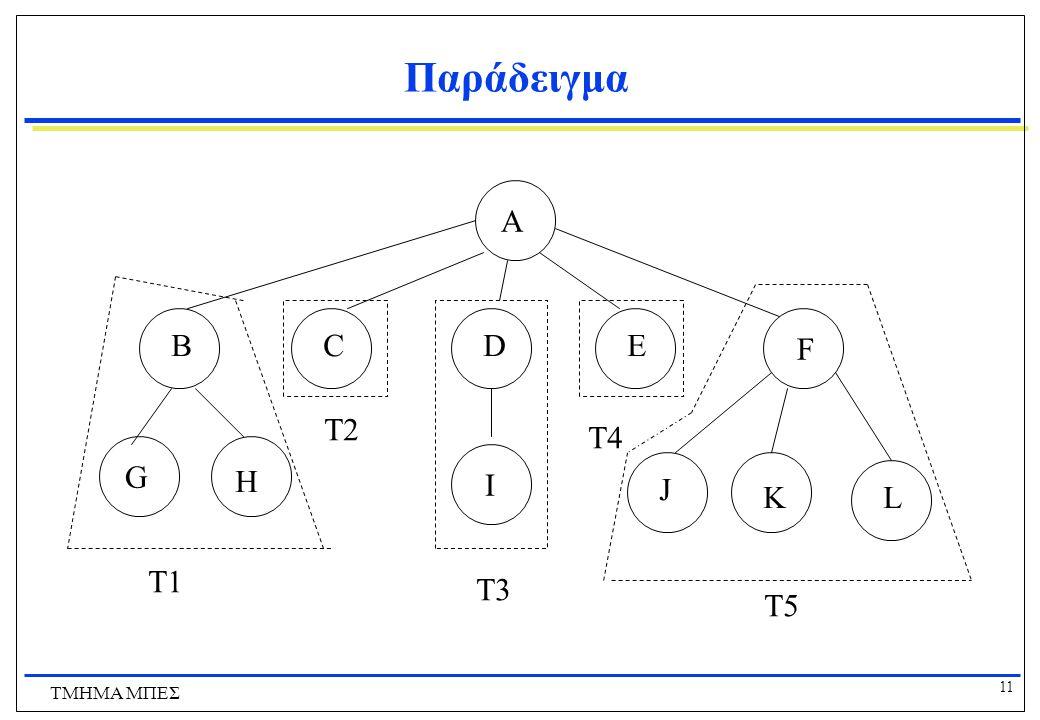 11 ΤΜΗΜΑ ΜΠΕΣ Παράδειγμα A BCDE F G H I J KL T1 T2 T3 T4 T5
