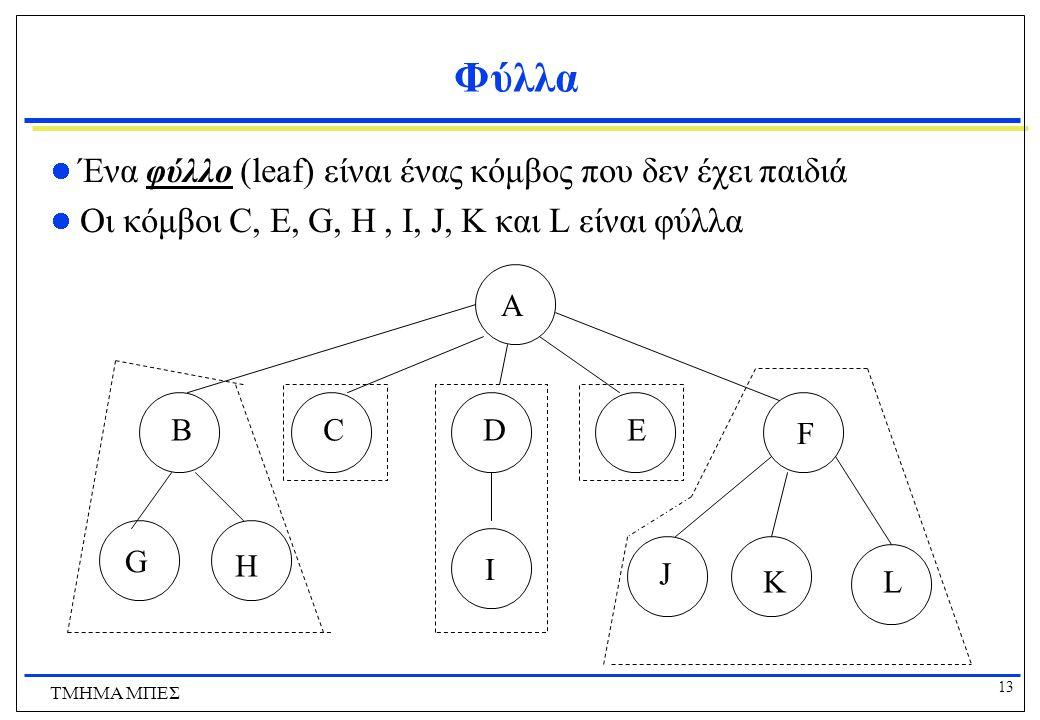 13 ΤΜΗΜΑ ΜΠΕΣ Φύλλα Ένα φύλλο (leaf) είναι ένας κόμβος που δεν έχει παιδιά Οι κόμβοι C, E, G, H, I, J, K και L είναι φύλλα A BCDE F G H I J KL