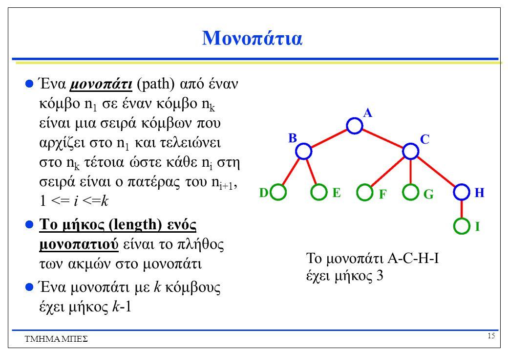 15 ΤΜΗΜΑ ΜΠΕΣ Μονοπάτια Ένα μονοπάτι (path) από έναν κόμβο n 1 σε έναν κόμβο n k είναι μια σειρά κόμβων που αρχίζει στο n 1 και τελειώνει στο n k τέτο