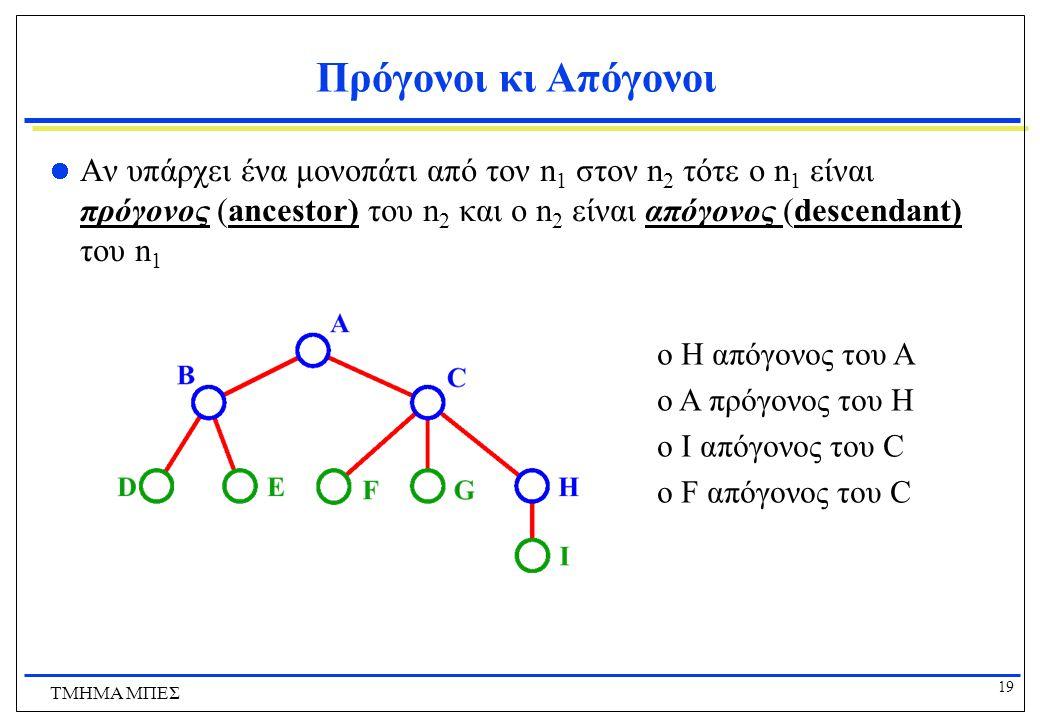 19 ΤΜΗΜΑ ΜΠΕΣ Πρόγονοι κι Απόγονοι Αν υπάρχει ένα μονοπάτι από τον n 1 στον n 2 τότε ο n 1 είναι πρόγονος (ancestor) του n 2 και ο n 2 είναι απόγονος