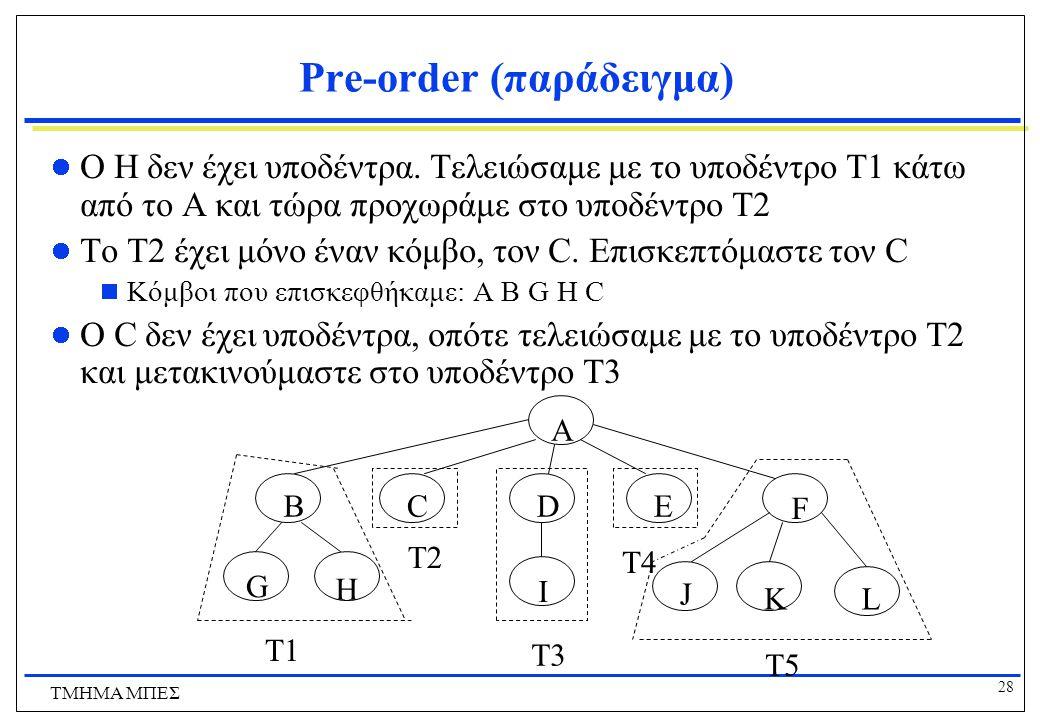 28 ΤΜΗΜΑ ΜΠΕΣ Pre-order (παράδειγμα) Ο H δεν έχει υποδέντρα. Τελειώσαμε με το υποδέντρο T1 κάτω από το A και τώρα προχωράμε στο υποδέντρο T2 Το T2 έχε