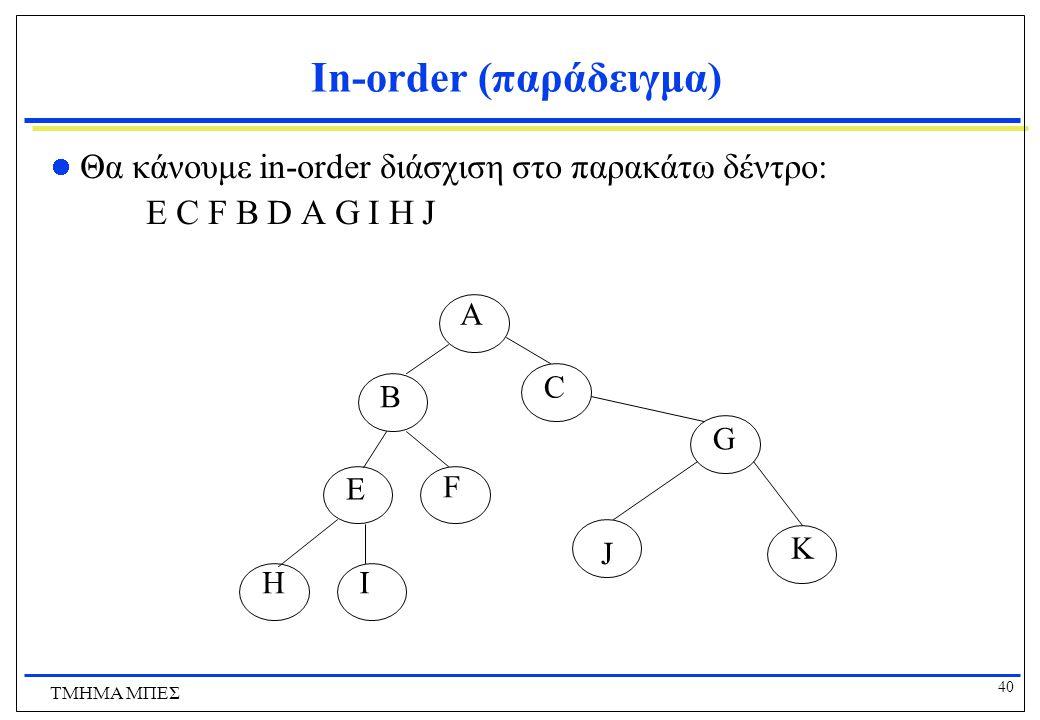 40 ΤΜΗΜΑ ΜΠΕΣ In-order (παράδειγμα) Θα κάνουμε in-order διάσχιση στο παρακάτω δέντρο: E C F B D A G I H J J A B C E F G HI K