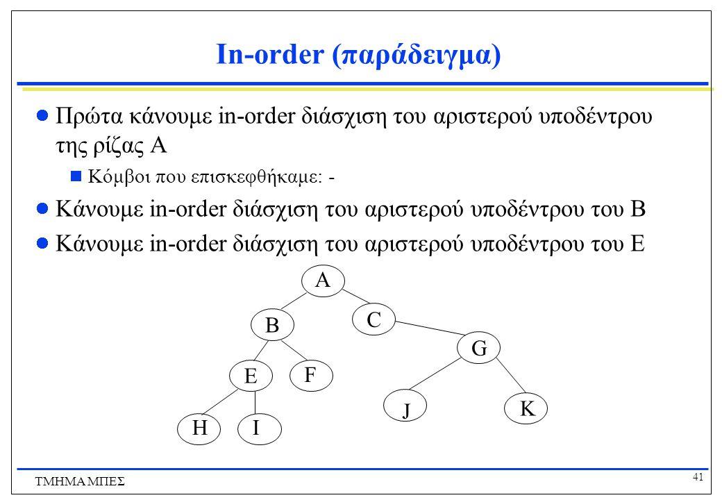 41 ΤΜΗΜΑ ΜΠΕΣ In-order (παράδειγμα) Πρώτα κάνουμε in-order διάσχιση του αριστερού υποδέντρου της ρίζας A  Κόμβοι που επισκεφθήκαμε: - Κάνουμε in-orde