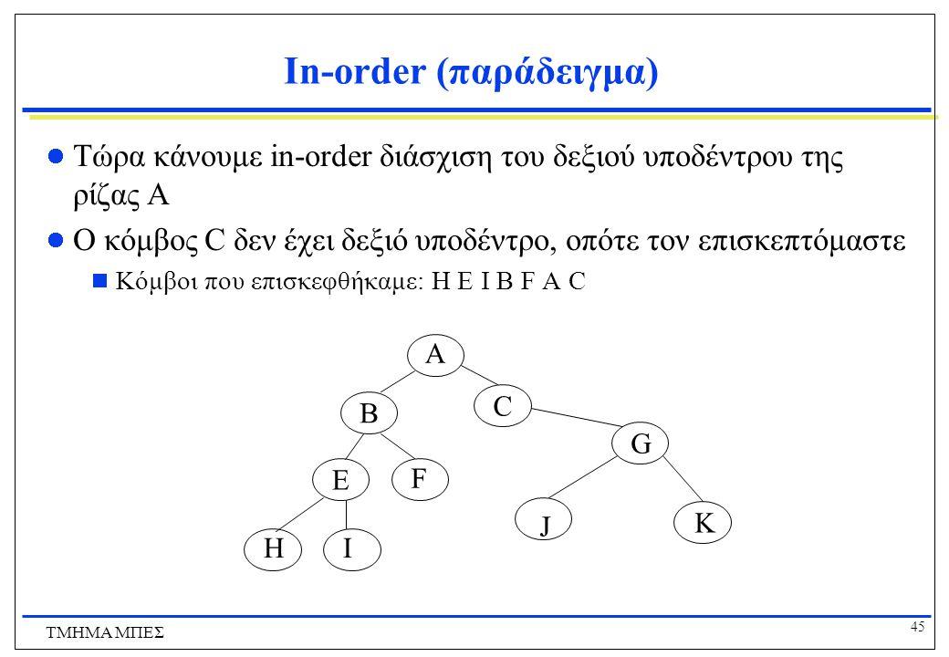45 ΤΜΗΜΑ ΜΠΕΣ In-order (παράδειγμα) Τώρα κάνουμε in-order διάσχιση του δεξιού υποδέντρου της ρίζας A Ο κόμβος C δεν έχει δεξιό υποδέντρο, οπότε τον επ