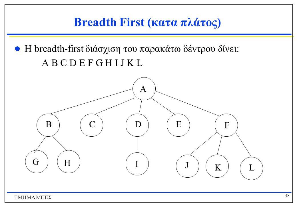 48 ΤΜΗΜΑ ΜΠΕΣ Breadth First (κατα πλάτος) A BCDE FG H I J K L Η breadth-first διάσχιση του παρακάτω δέντρου δίνει: Α Β C D E F G H I J K L