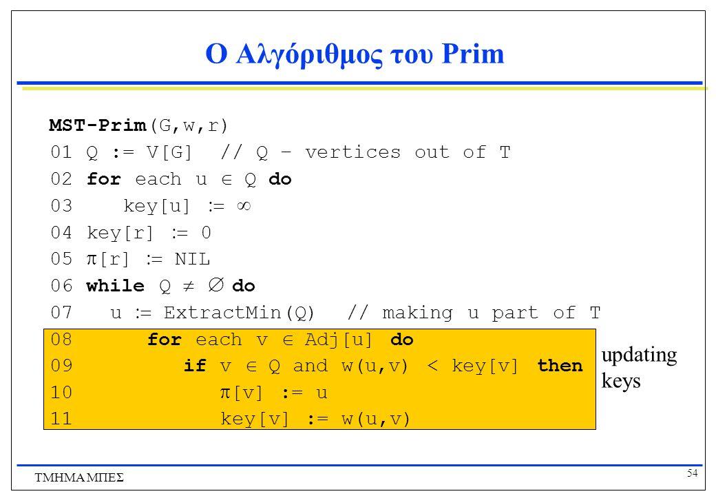 54 ΤΜΗΜΑ ΜΠΕΣ Ο Αλγόριθμος του Prim MST-Prim(G,w,r) 01 Q := V[G] // Q – vertices out of T 02 for each u  Q do 03 key[u]   04 key[r]  0 05  [r]
