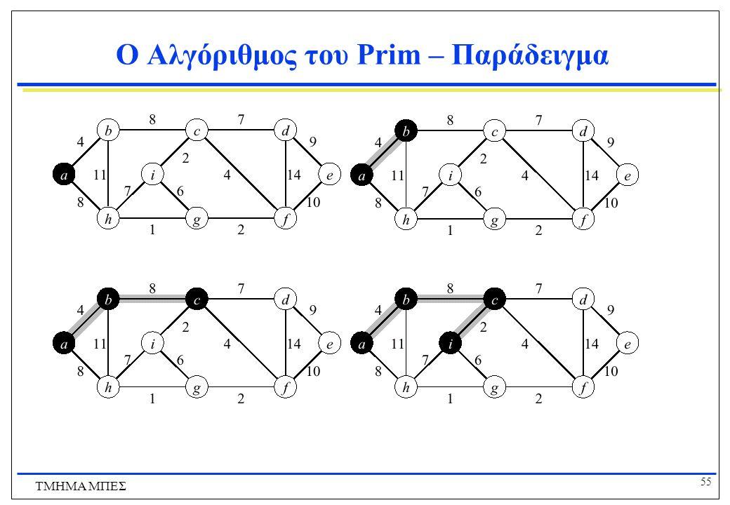 55 ΤΜΗΜΑ ΜΠΕΣ Ο Αλγόριθμος του Prim – Παράδειγμα