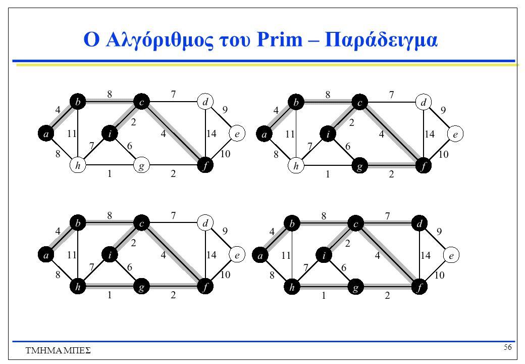56 ΤΜΗΜΑ ΜΠΕΣ Ο Αλγόριθμος του Prim – Παράδειγμα