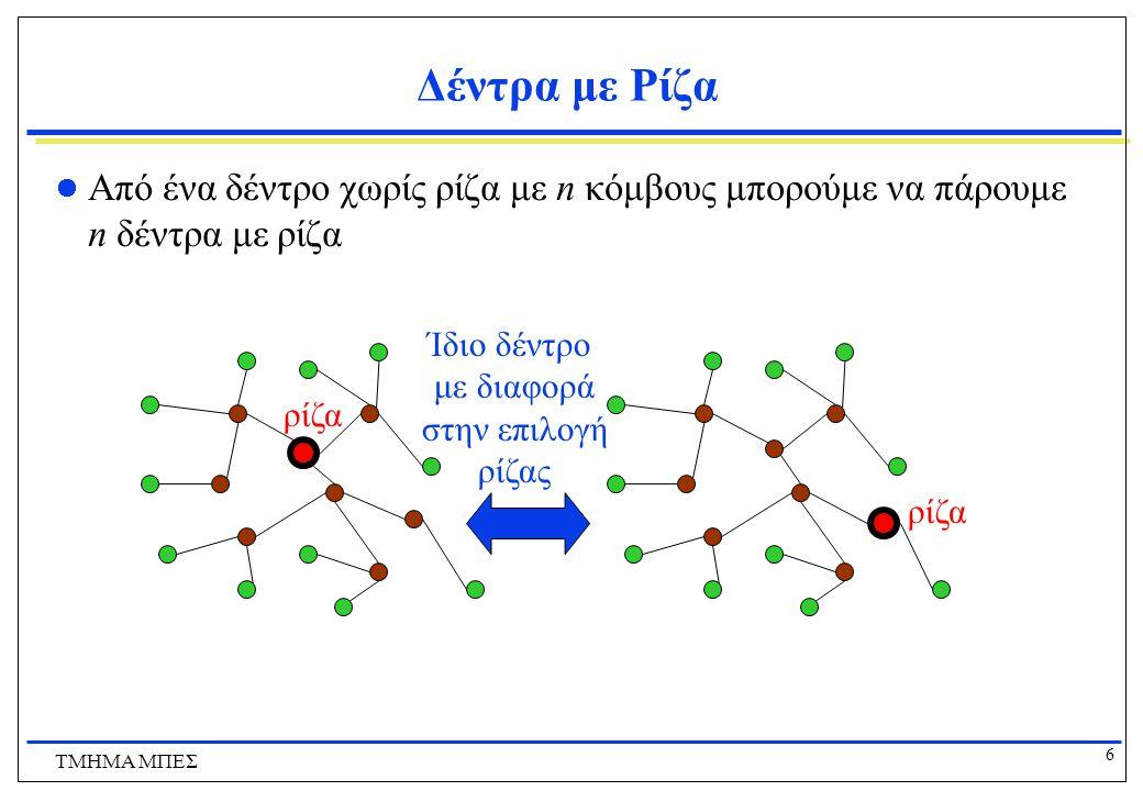 6 ΤΜΗΜΑ ΜΠΕΣ Δέντρα με Ρίζα Από ένα δέντρο χωρίς ρίζα με n κόμβους μπορούμε να πάρουμε n δέντρα με ρίζα ρίζα Ίδιο δέντρο με διαφορά στην επιλογή ρίζας