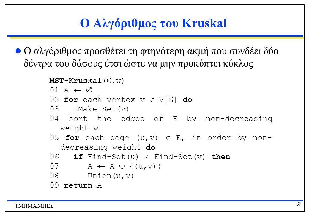 60 ΤΜΗΜΑ ΜΠΕΣ Ο Αλγόριθμος του Kruskal Ο αλγόριθμος προσθέτει τη φτηνότερη ακμή που συνδέει δύο δέντρα του δάσους έτσι ώστε να μην προκύπτει κύκλος MS