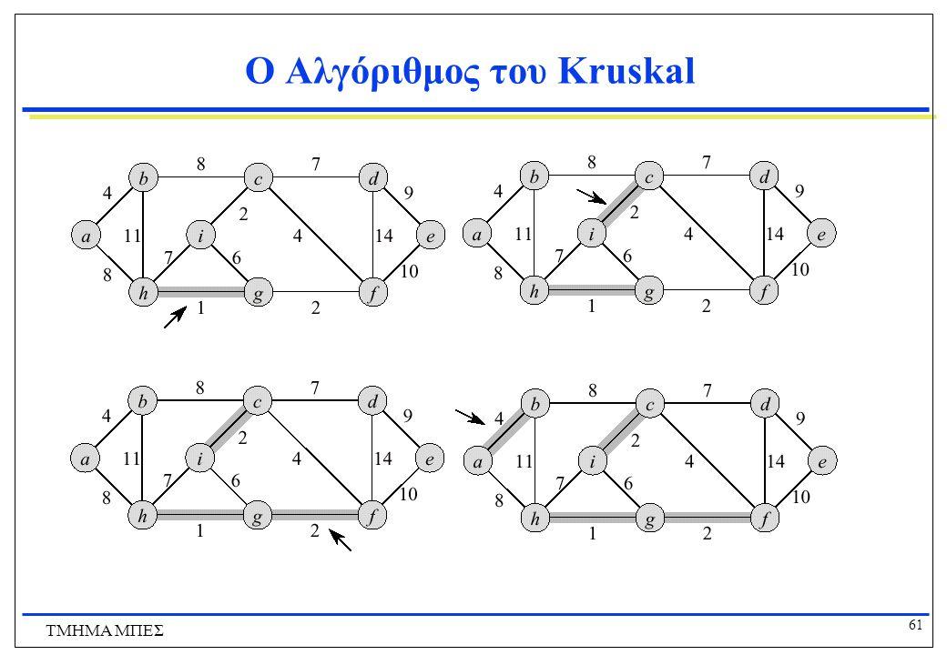 61 ΤΜΗΜΑ ΜΠΕΣ Ο Αλγόριθμος του Kruskal