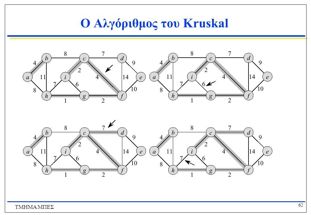 62 ΤΜΗΜΑ ΜΠΕΣ Ο Αλγόριθμος του Kruskal