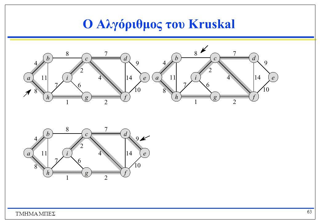 63 ΤΜΗΜΑ ΜΠΕΣ Ο Αλγόριθμος του Kruskal