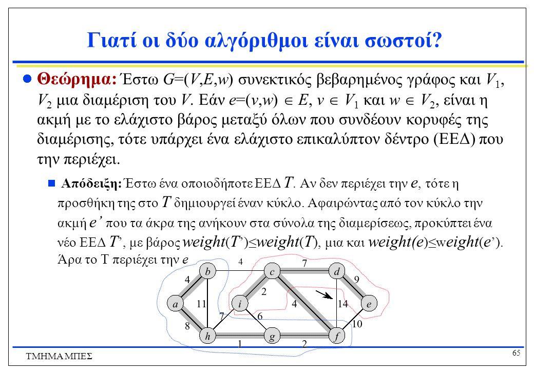 65 ΤΜΗΜΑ ΜΠΕΣ Γιατί οι δύο αλγόριθμοι είναι σωστοί? Θεώρημα: Έστω G=(V,E,w) συνεκτικός βεβαρημένος γράφος και V 1, V 2 μια διαμέριση του V. Εάν e=(v,w