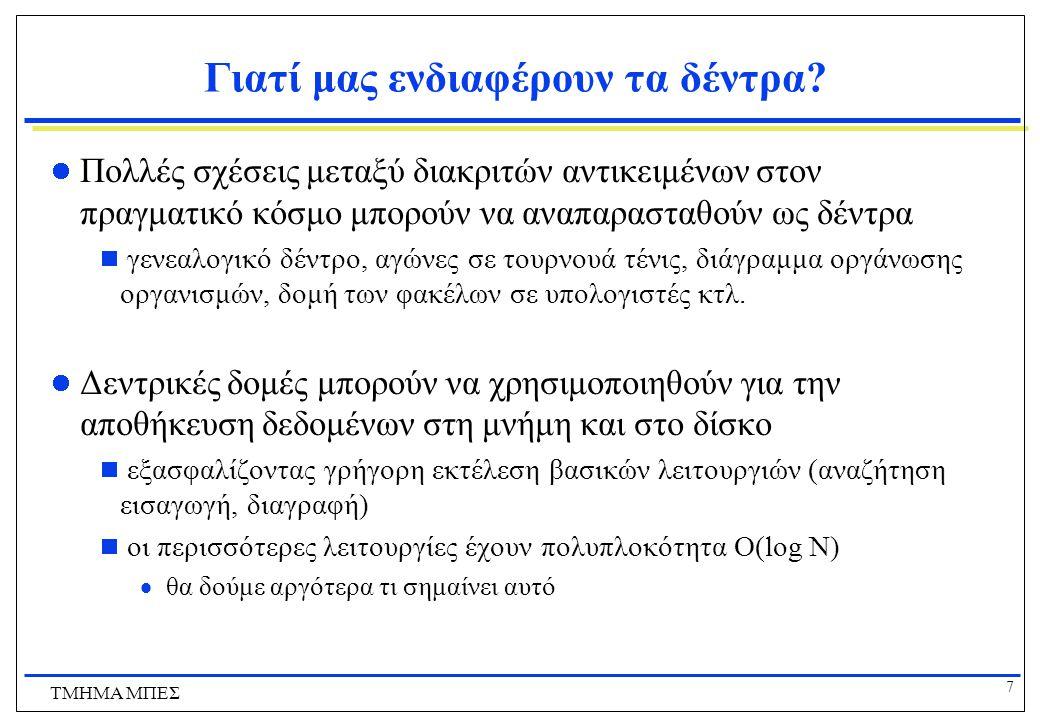 28 ΤΜΗΜΑ ΜΠΕΣ Pre-order (παράδειγμα) Ο H δεν έχει υποδέντρα.
