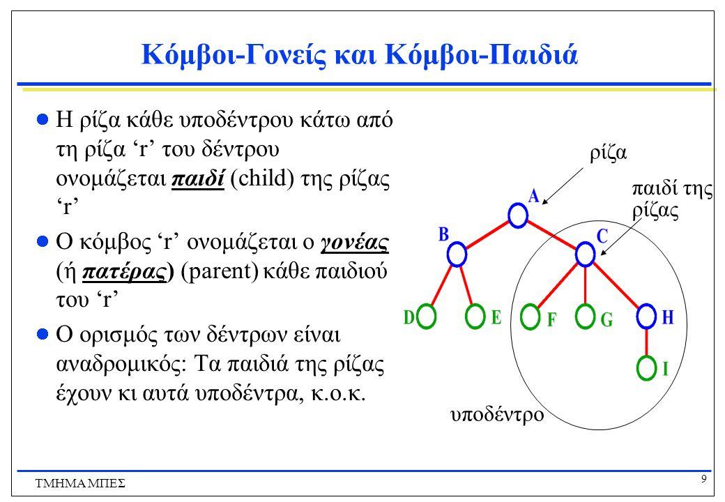 10 ΤΜΗΜΑ ΜΠΕΣ Ακμές Ένας πατέρας και τα παιδιά του ενώνονται με ακμές (edges) Ένα δέντρο με N κόμβους έχει N-1 ακμές Σε ένα δέντρο, μια ακμή οδηγεί από τον πατέρα στο παιδί (κι όχι αντίστροφα) ακμή