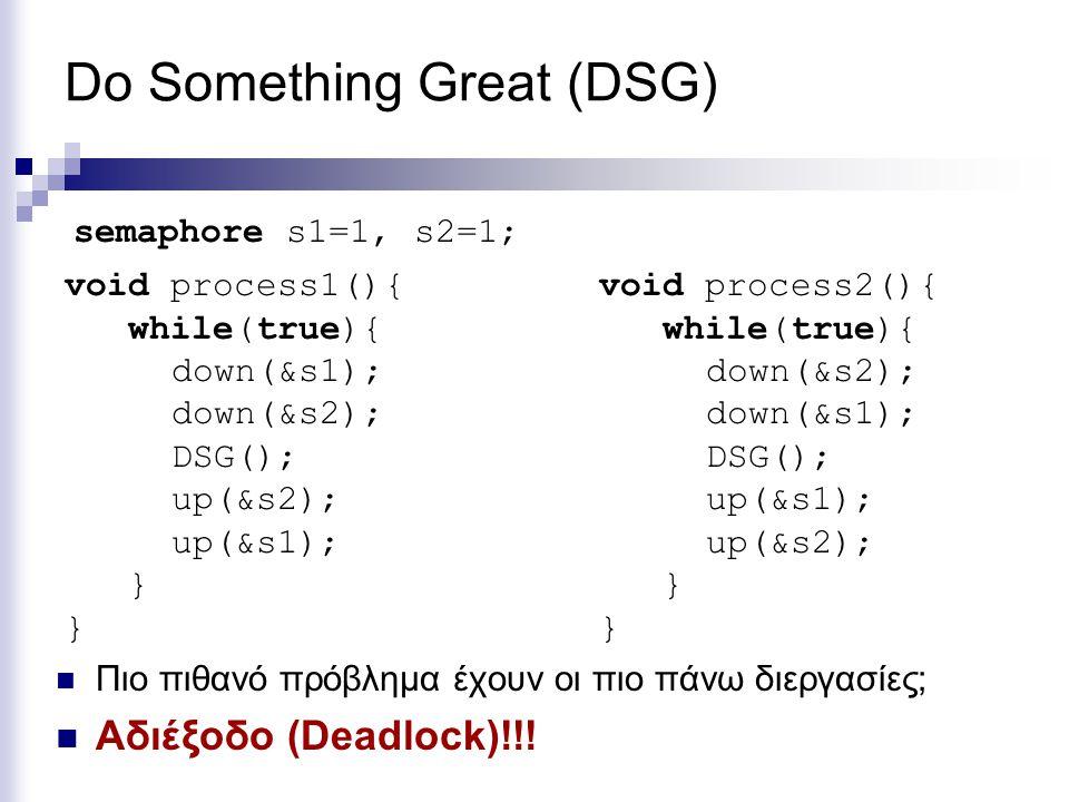 Do Something Great (DSG) Πιο πιθανό πρόβλημα έχουν οι πιο πάνω διεργασίες; Αδιέξοδο (Deadlock)!!! semaphore s1=1, s2=1; void process1(){ while(true){